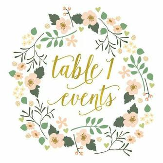 Table 1 Events Preview